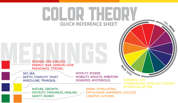 Meanings Of Colors the meaning of colors archives - yourmarketingbff