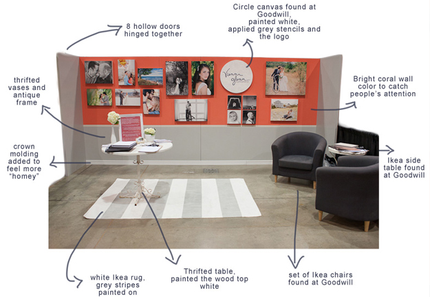 Exhibition Stand Design On A Budget : Trade show inspiration booth display ideas on a budget