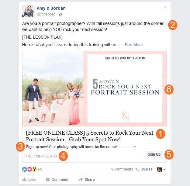 Facebook Ad diagram