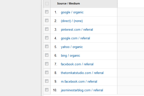 Top 10 traffic sources for September 2013