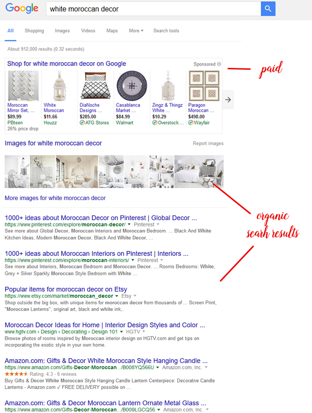 Google Organic and Paid Search Example